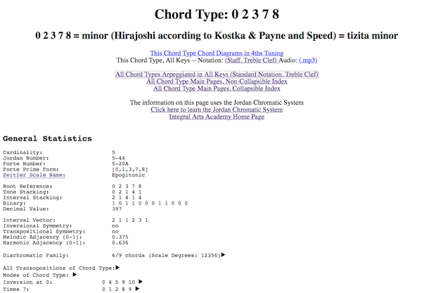 (W-TP) Introduction to 21st Century Harmony Using the Jordan Chromatic System (Part 1)